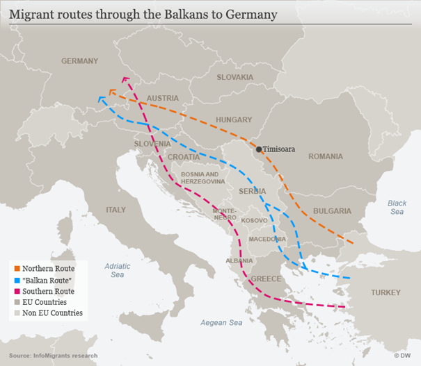 Infographie route migration