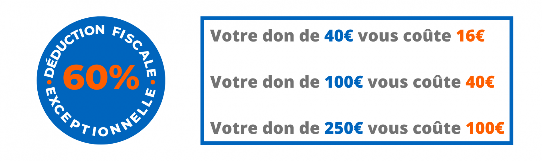 Déduction fiscale exceptionnelle
